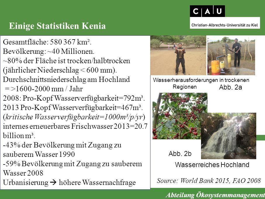 Einige Statistiken Kenia