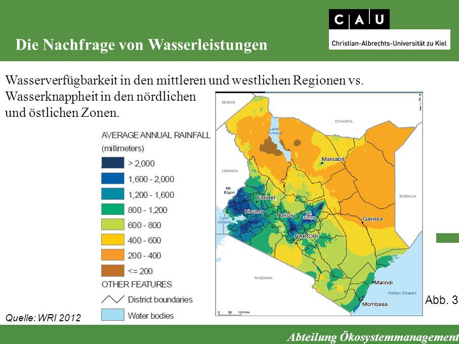 Die Nachfrage von Wasserleistungen
