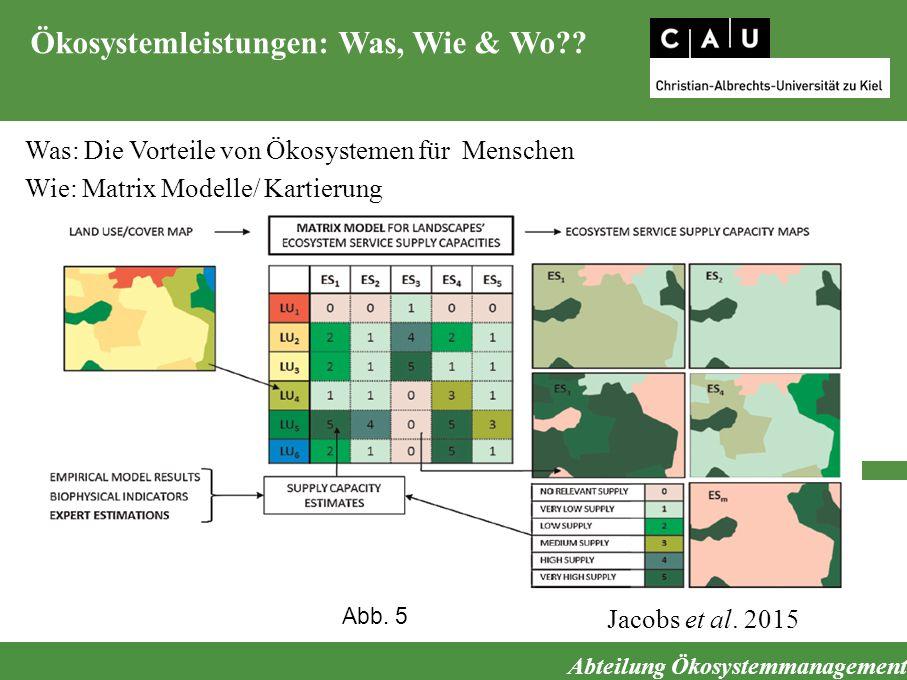 Ökosystemleistungen: Was, Wie & Wo