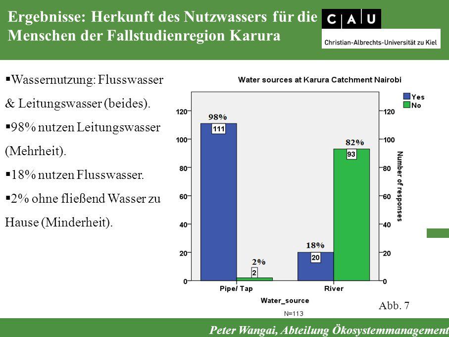 Ergebnisse: Herkunft des Nutzwassers für die Menschen der Fallstudienregion Karura