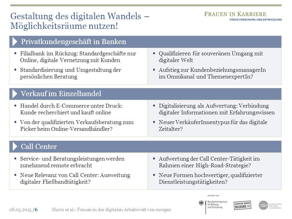Gestaltung des digitalen Wandels – Möglichkeitsräume nutzen!