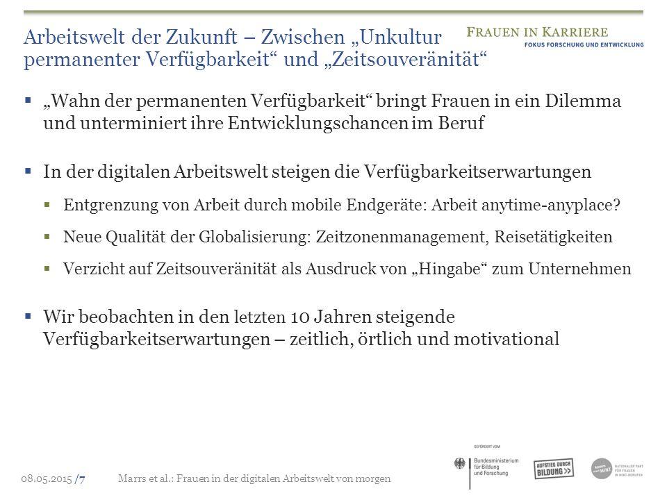 """Arbeitswelt der Zukunft – Zwischen """"Unkultur permanenter Verfügbarkeit und """"Zeitsouveränität"""
