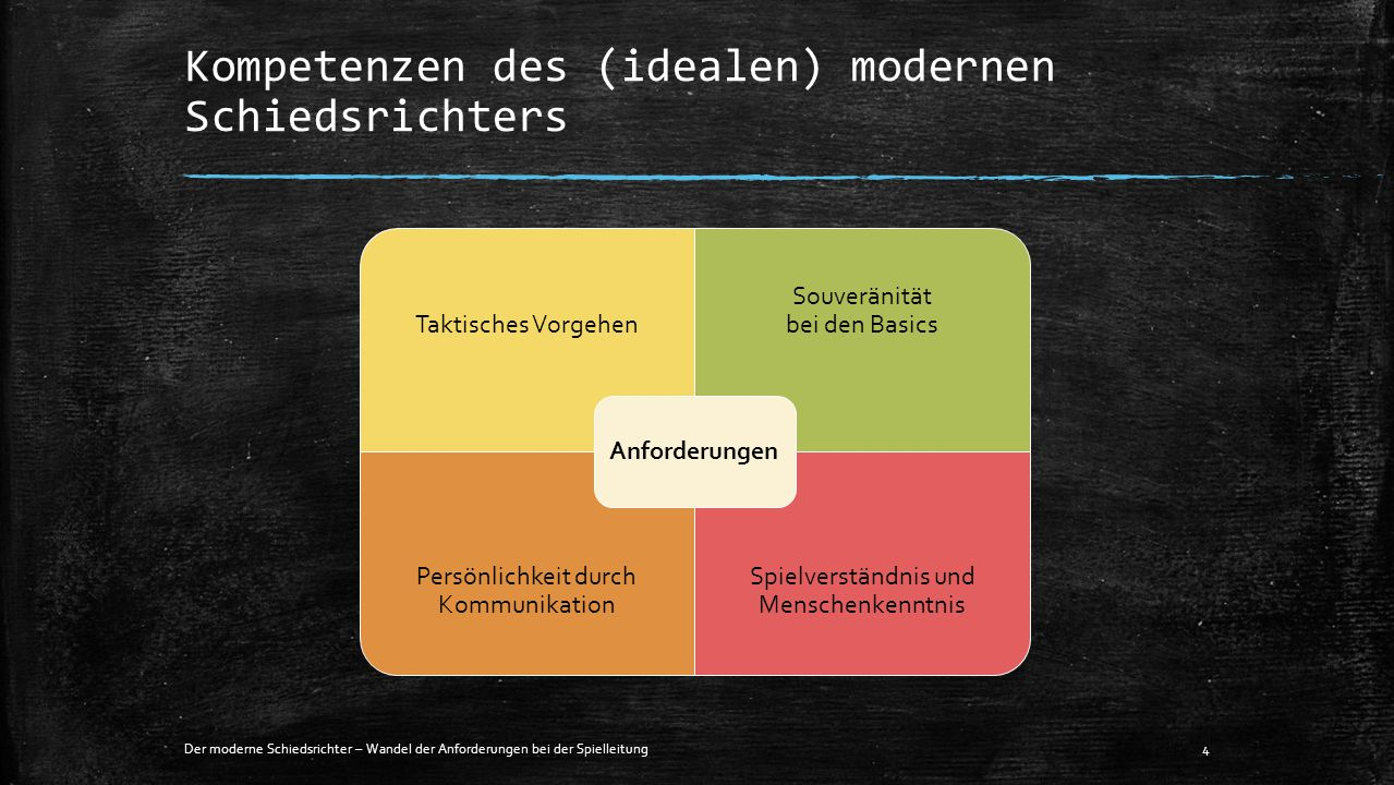 Kompetenzen des (idealen) modernen Schiedsrichters