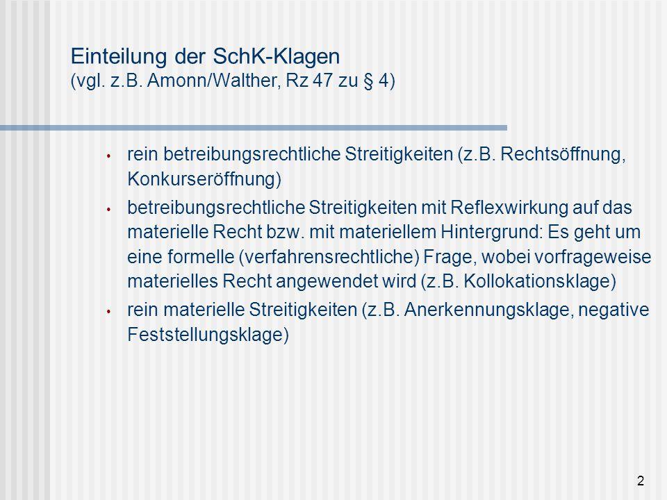 Einteilung der SchK-Klagen (vgl. z.B. Amonn/Walther, Rz 47 zu § 4)