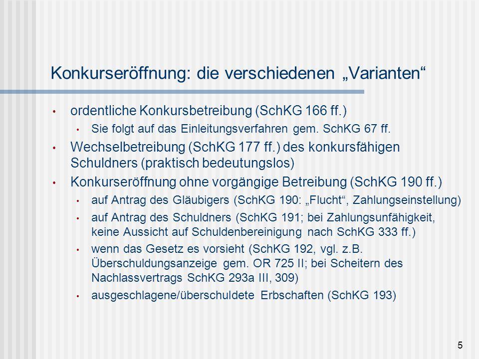 """Konkurseröffnung: die verschiedenen """"Varianten"""