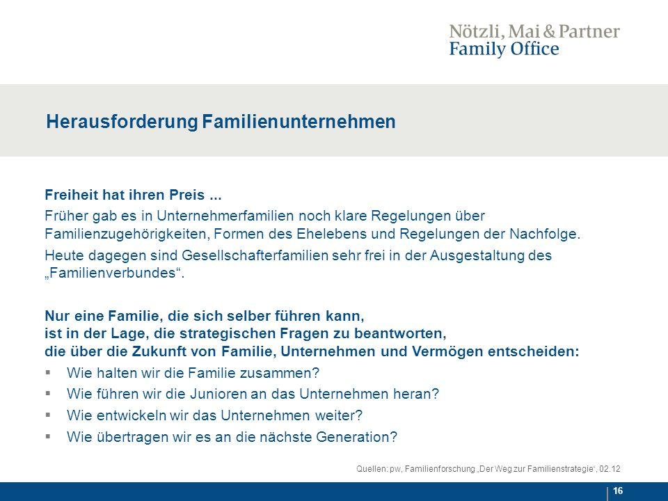 Herausforderung Familienunternehmen