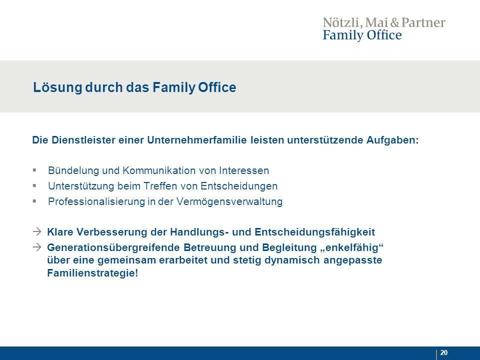 Lösung durch das Family Office