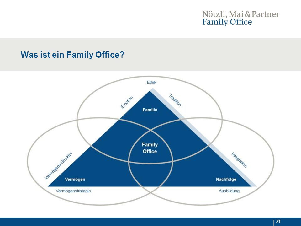 Was ist ein Family Office