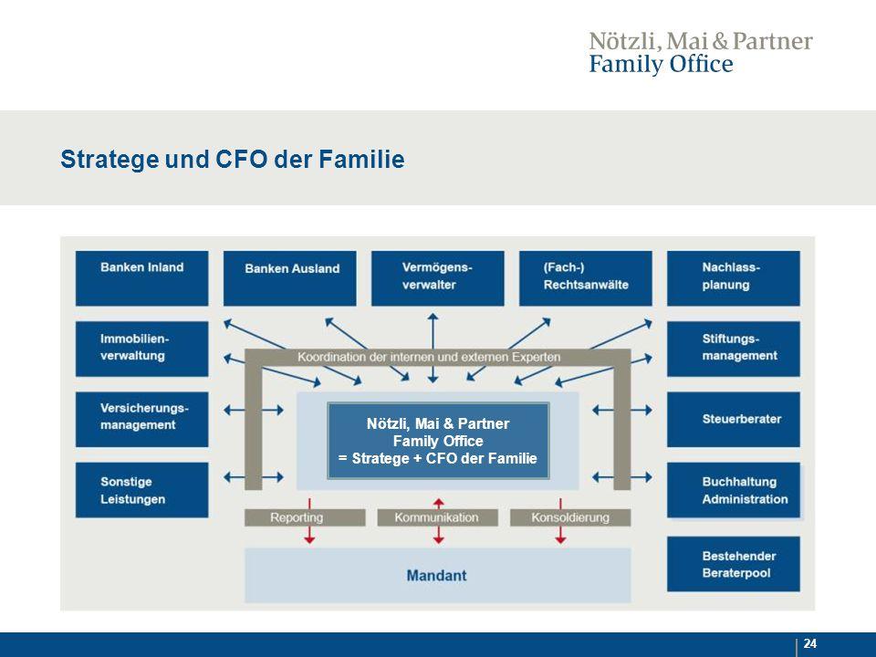 Stratege und CFO der Familie