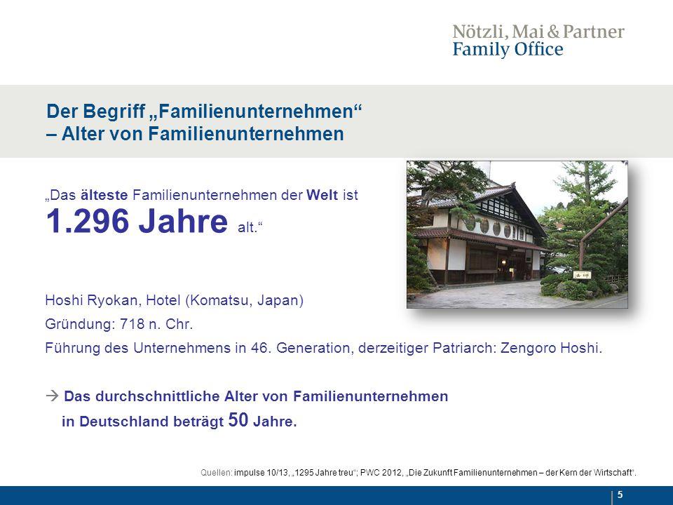 """Der Begriff """"Familienunternehmen – Alter von Familienunternehmen"""