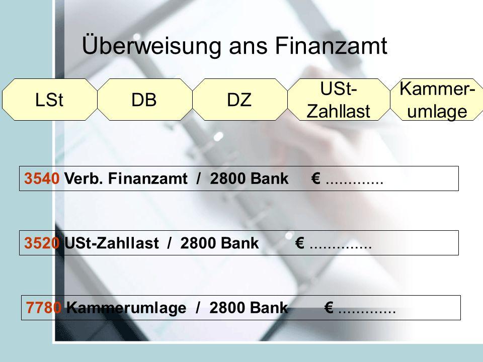 Überweisung ans Finanzamt