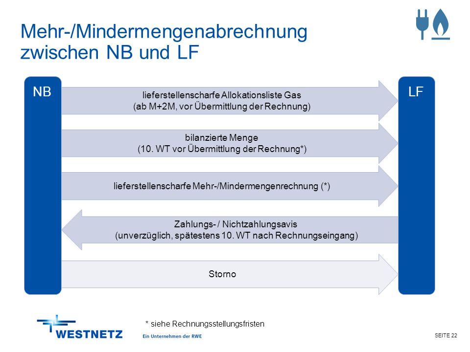 Mehr-/Mindermengenabrechnung zwischen NB und LF