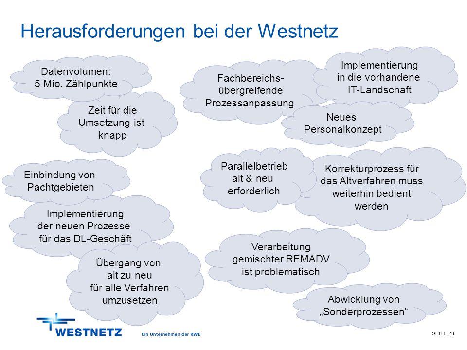 Herausforderungen bei der Westnetz