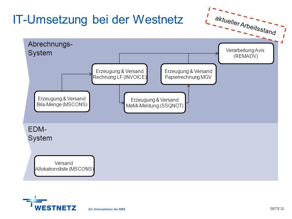 IT-Umsetzung bei der Westnetz