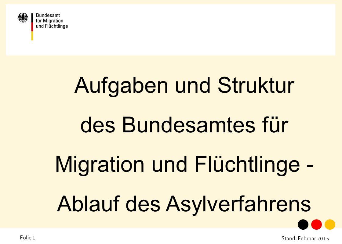 Aufgaben und Struktur des Bundesamtes für Migration und Flüchtlinge - Ablauf des Asylverfahrens