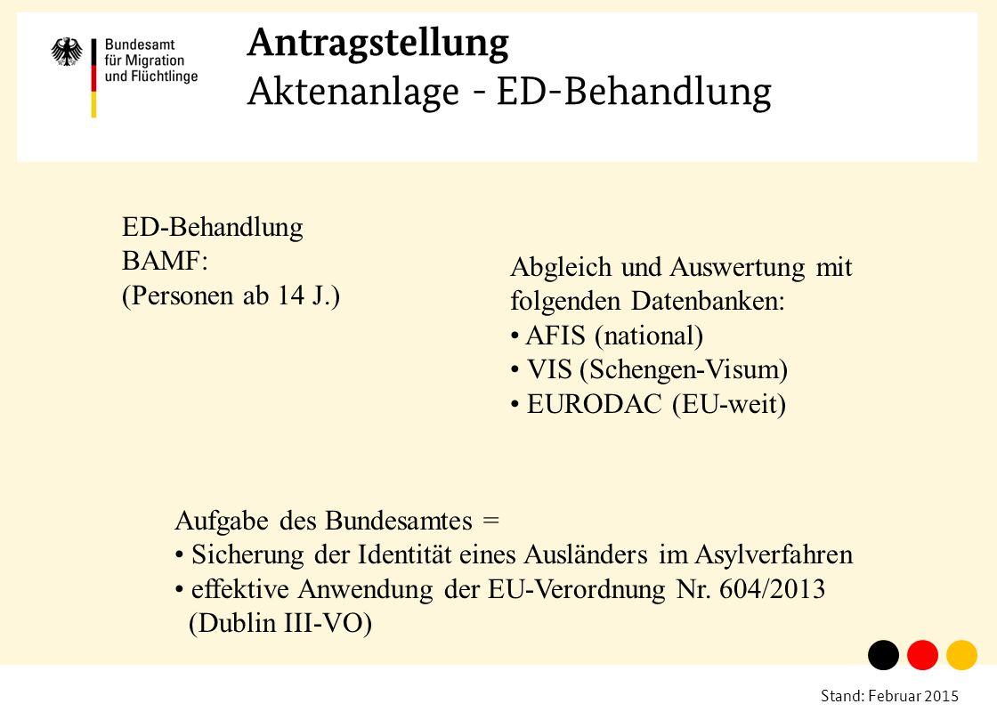 Antragstellung Aktenanlage - ED-Behandlung