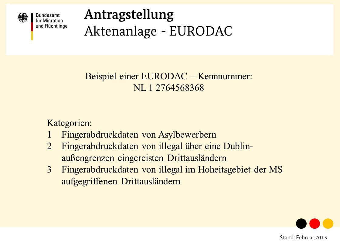 Antragstellung Aktenanlage - EURODAC