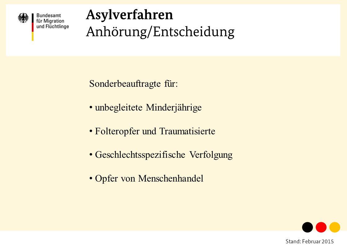 Asylverfahren Anhörung/Entscheidung