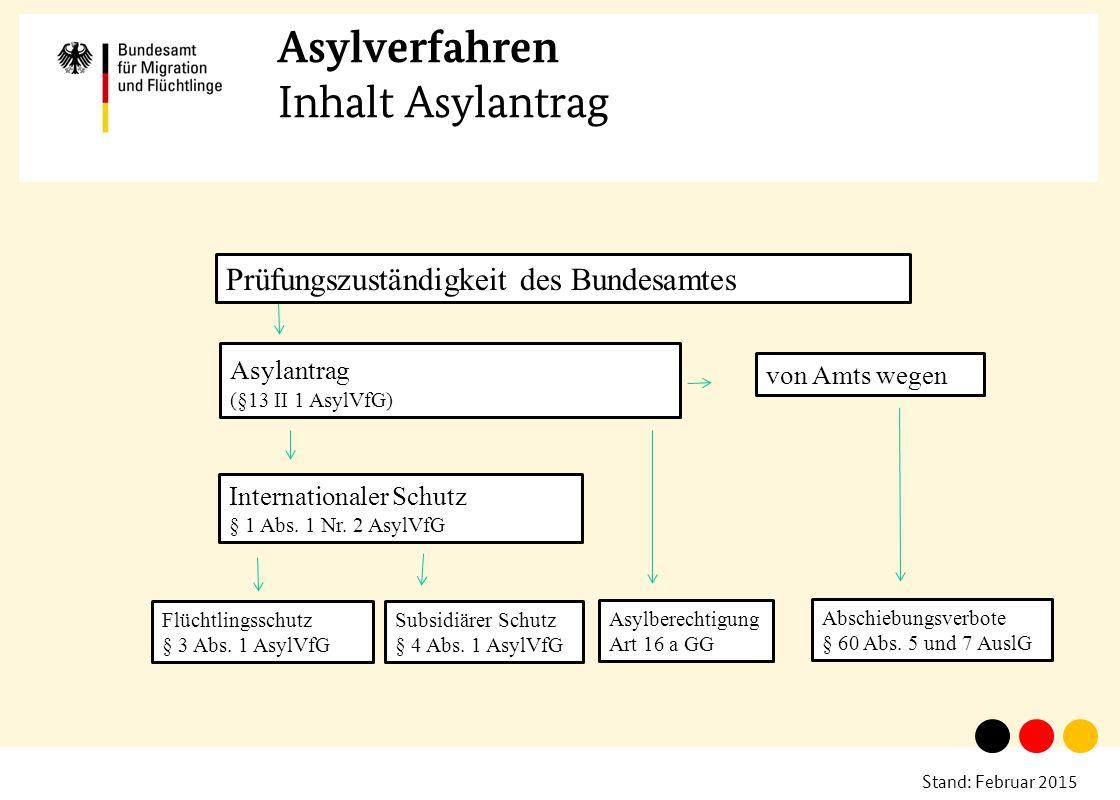 Asylverfahren Inhalt Asylantrag