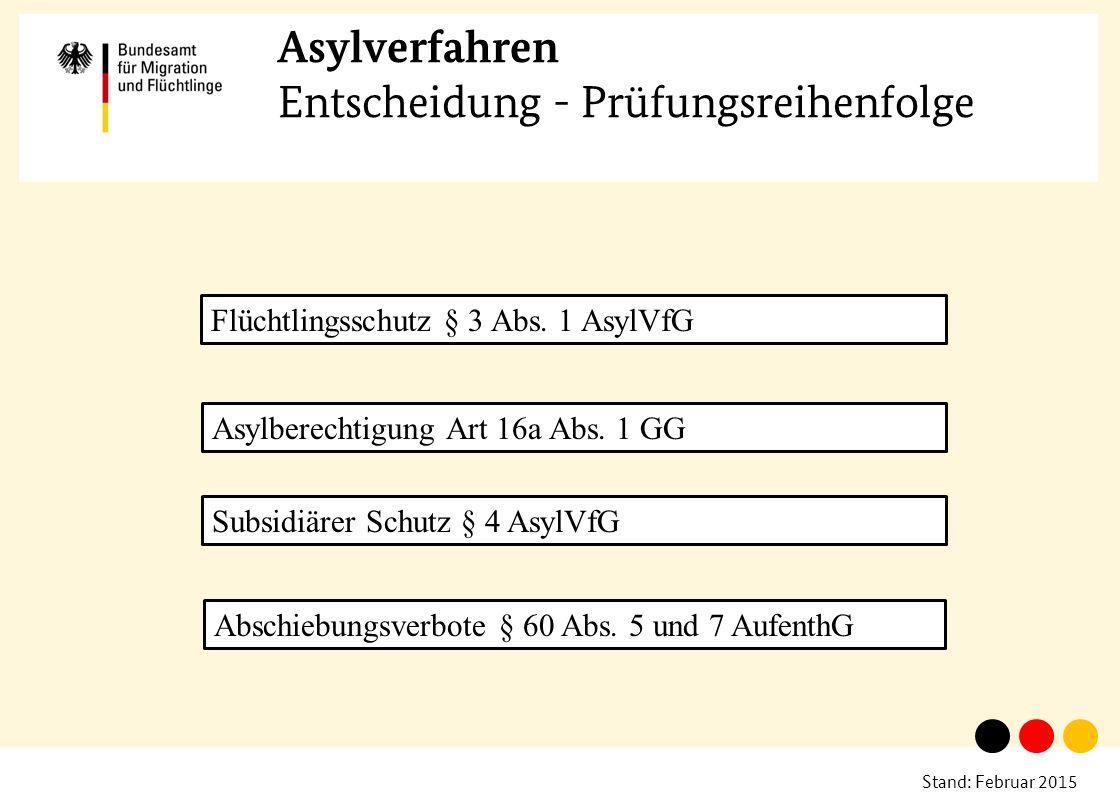 Asylverfahren Entscheidung - Prüfungsreihenfolge