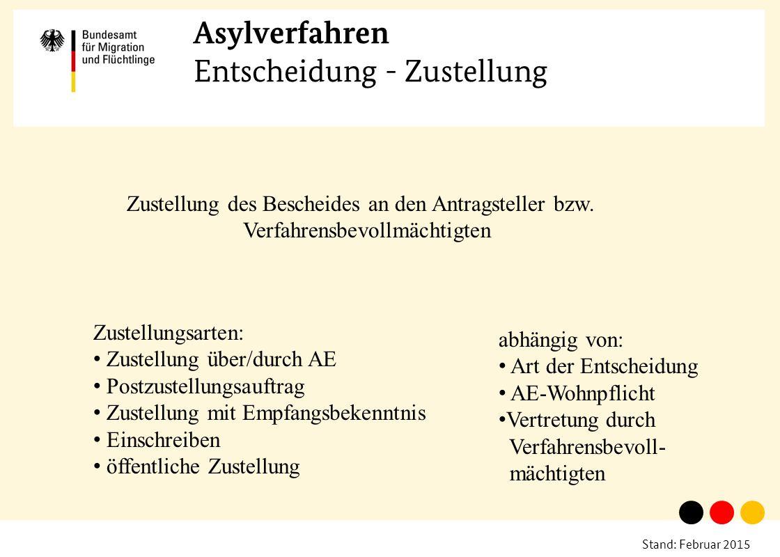 Asylverfahren Entscheidung - Zustellung
