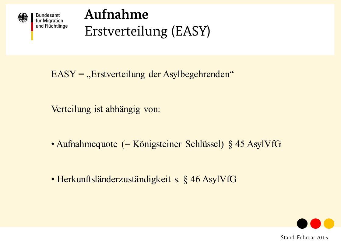 Aufnahme Erstverteilung (EASY)