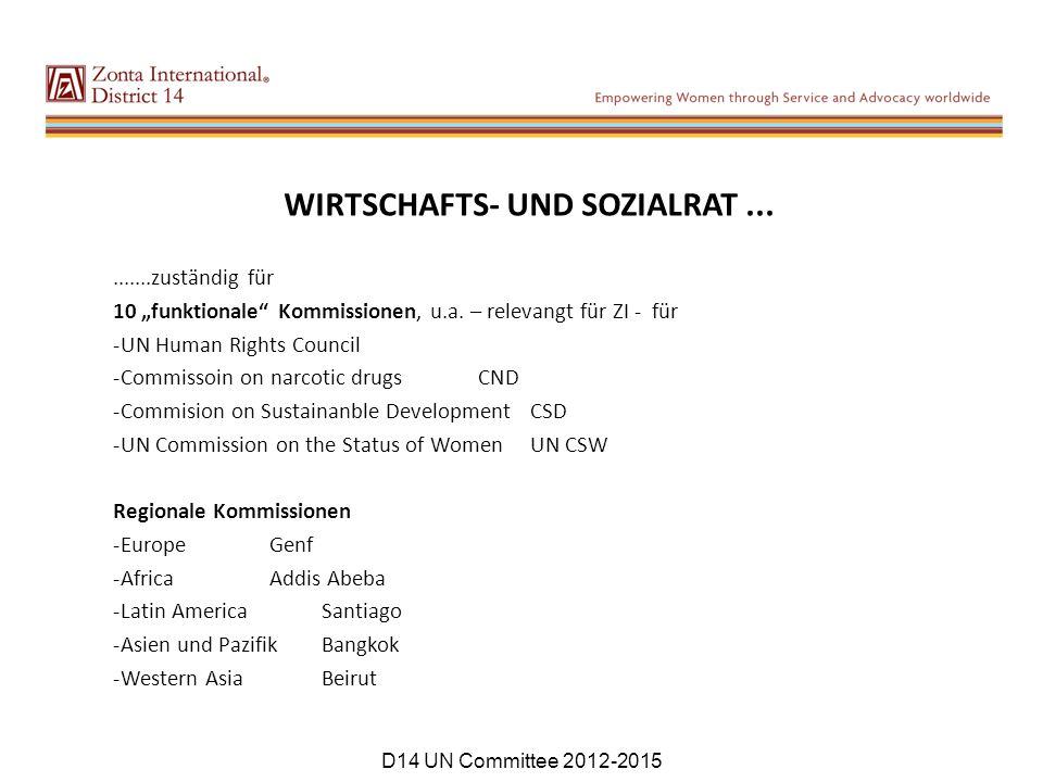 WIRTSCHAFTS- UND SOZIALRAT ...