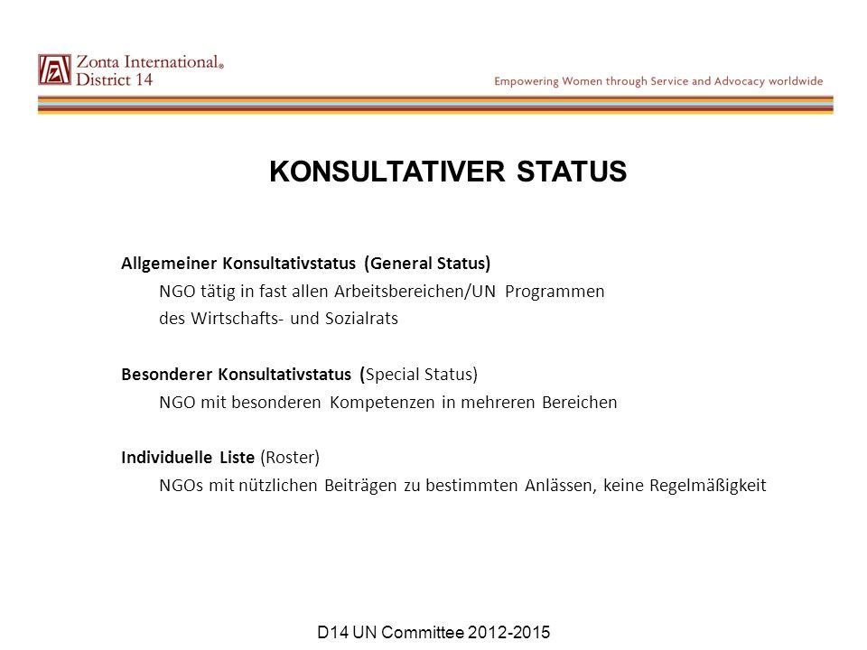 KONSULTATIVER STATUS Allgemeiner Konsultativstatus (General Status)