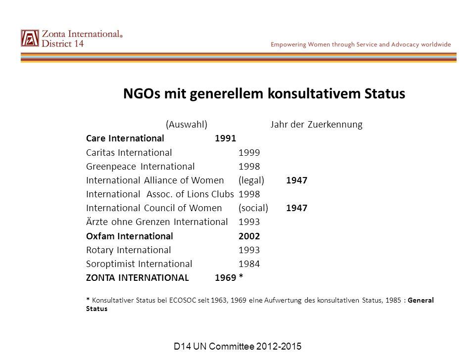 NGOs mit generellem konsultativem Status