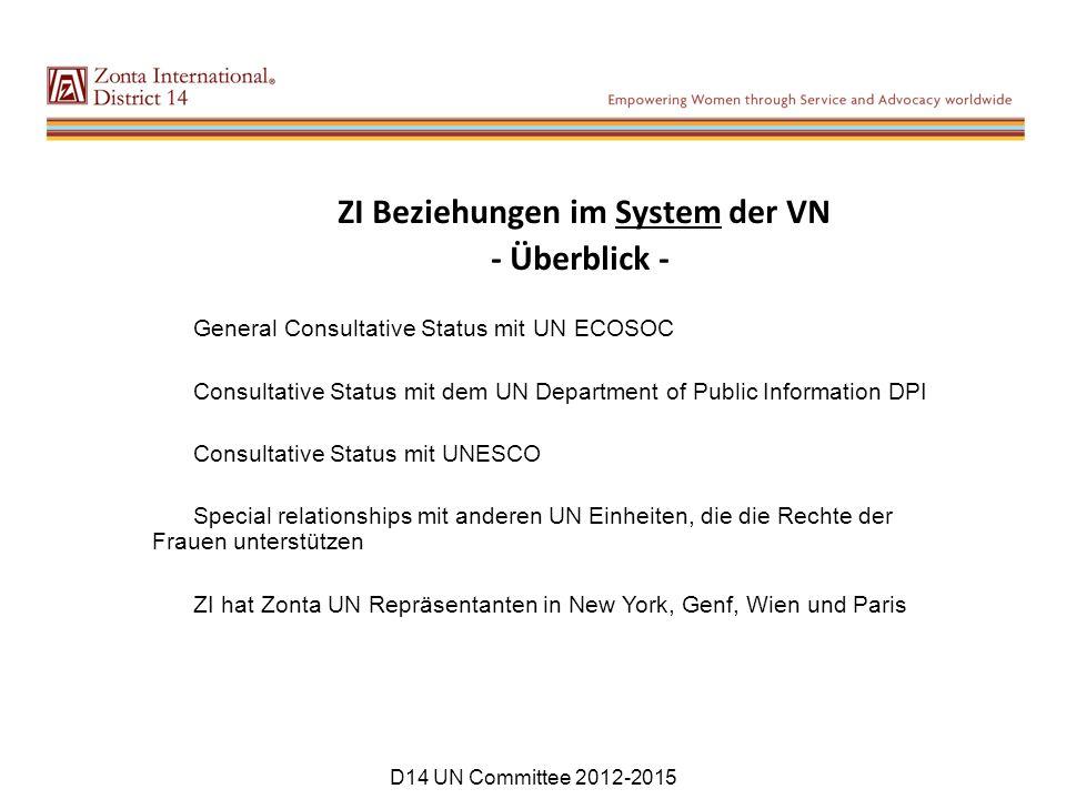 ZI Beziehungen im System der VN