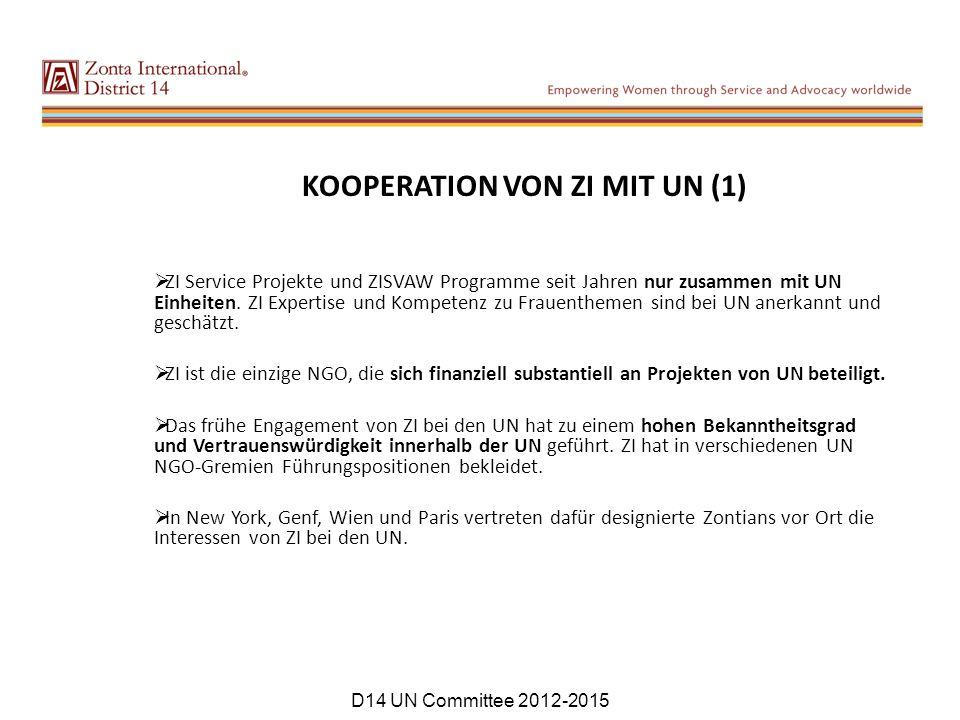 KOOPERATION VON ZI MIT UN (1)
