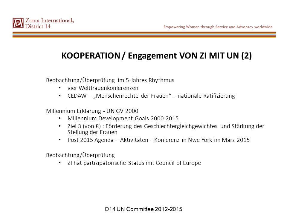 KOOPERATION / Engagement VON ZI MIT UN (2)