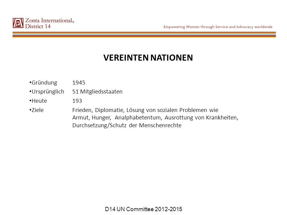 VEREINTEN NATIONEN Gründung 1945 Ursprünglich 51 Mitgliedsstaaten
