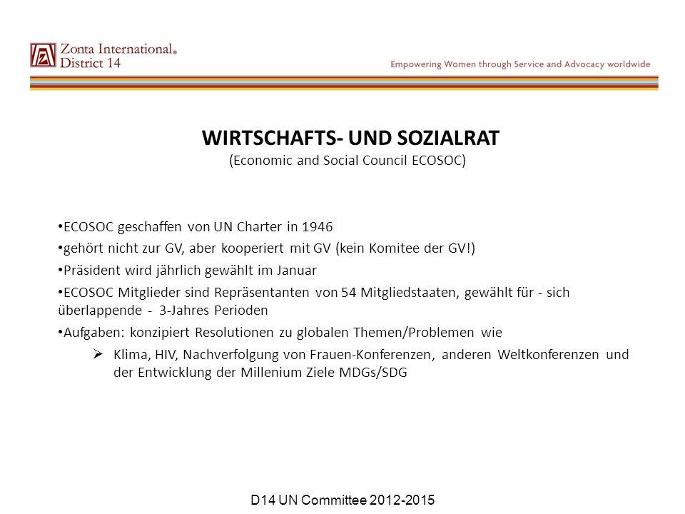 WIRTSCHAFTS- UND SOZIALRAT