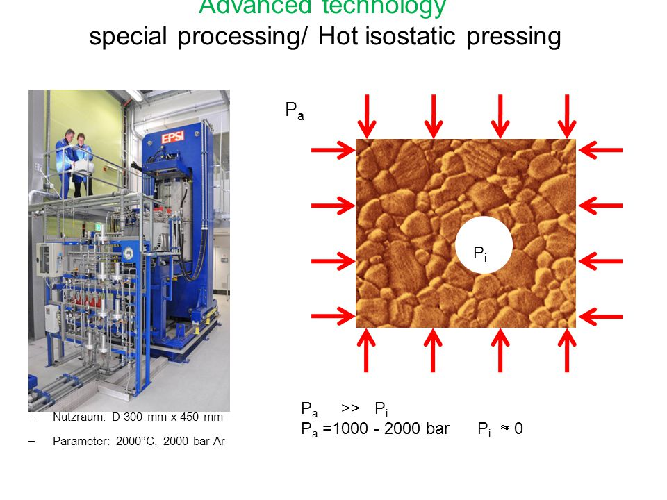Advanced technology special processing/ Hot isostatic pressing