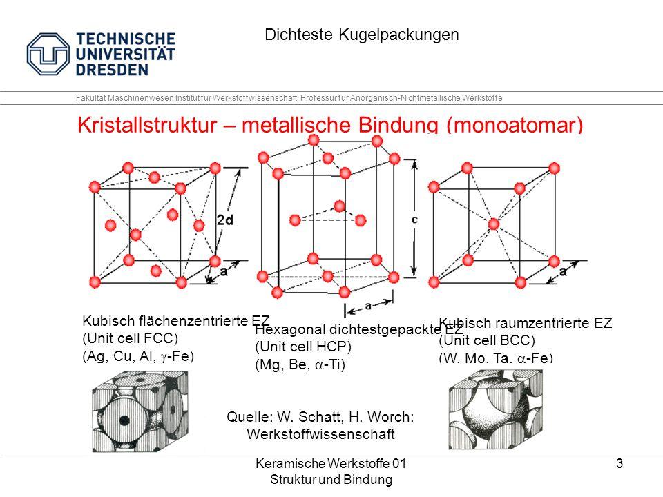 Kristallstruktur – metallische Bindung (monoatomar)