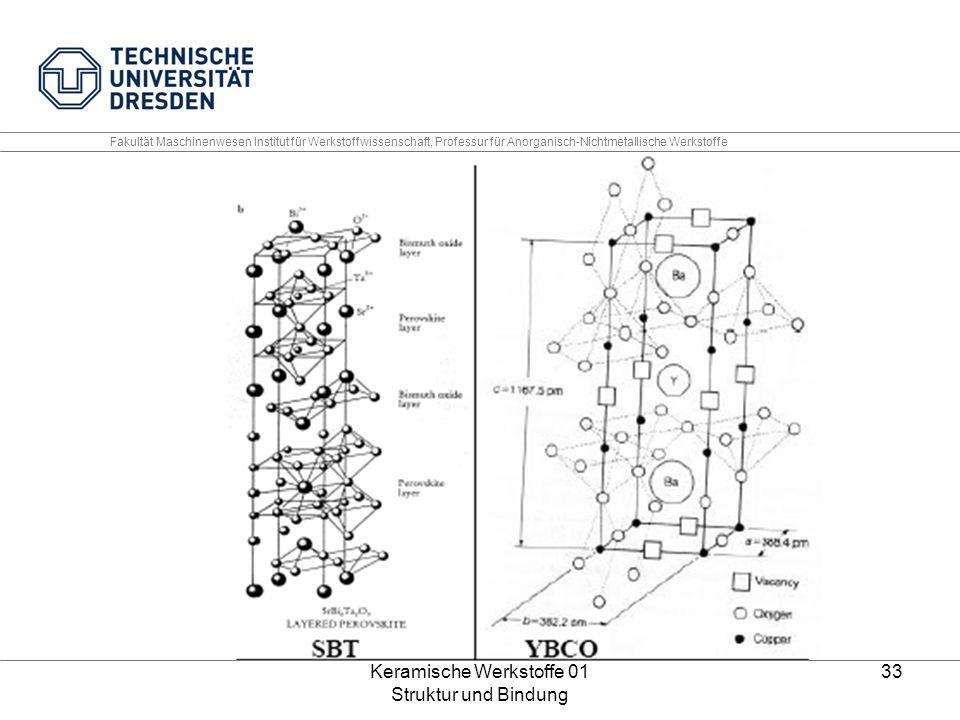 Keramische Werkstoffe 01 Struktur und Bindung