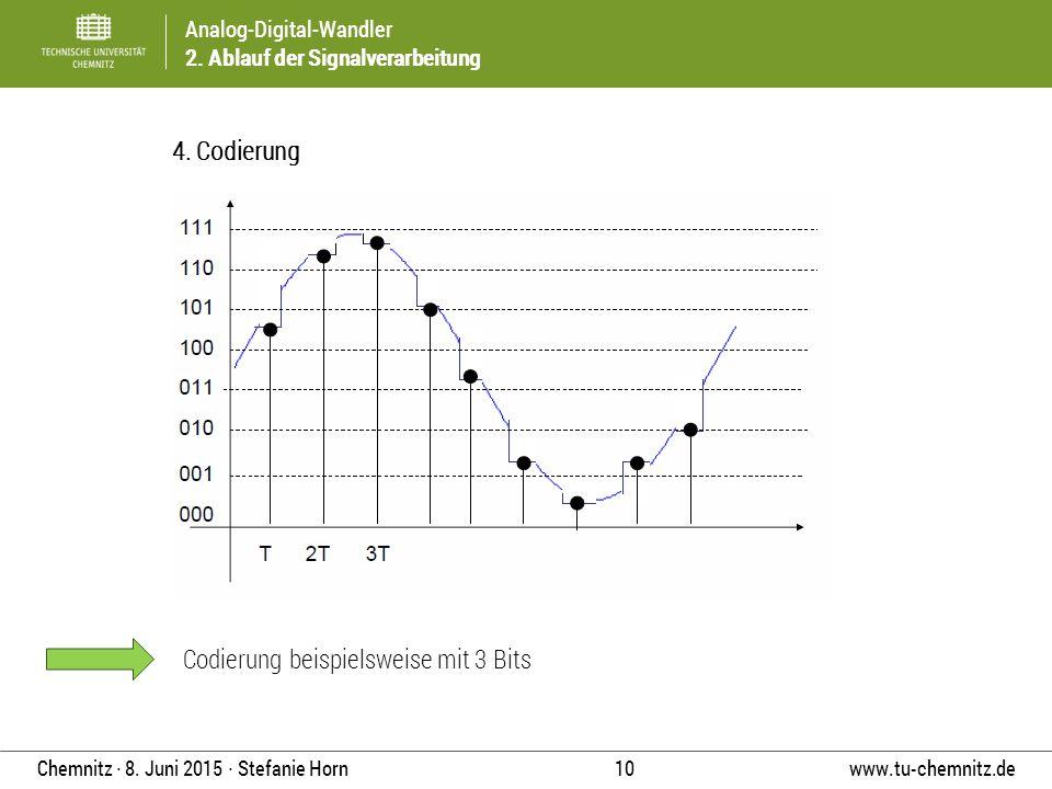 4. Codierung Codierung beispielsweise mit 3 Bits