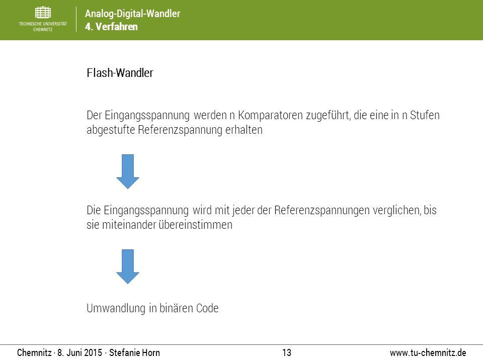 Flash-Wandler Der Eingangsspannung werden n Komparatoren zugeführt, die eine in n Stufen abgestufte Referenzspannung erhalten.