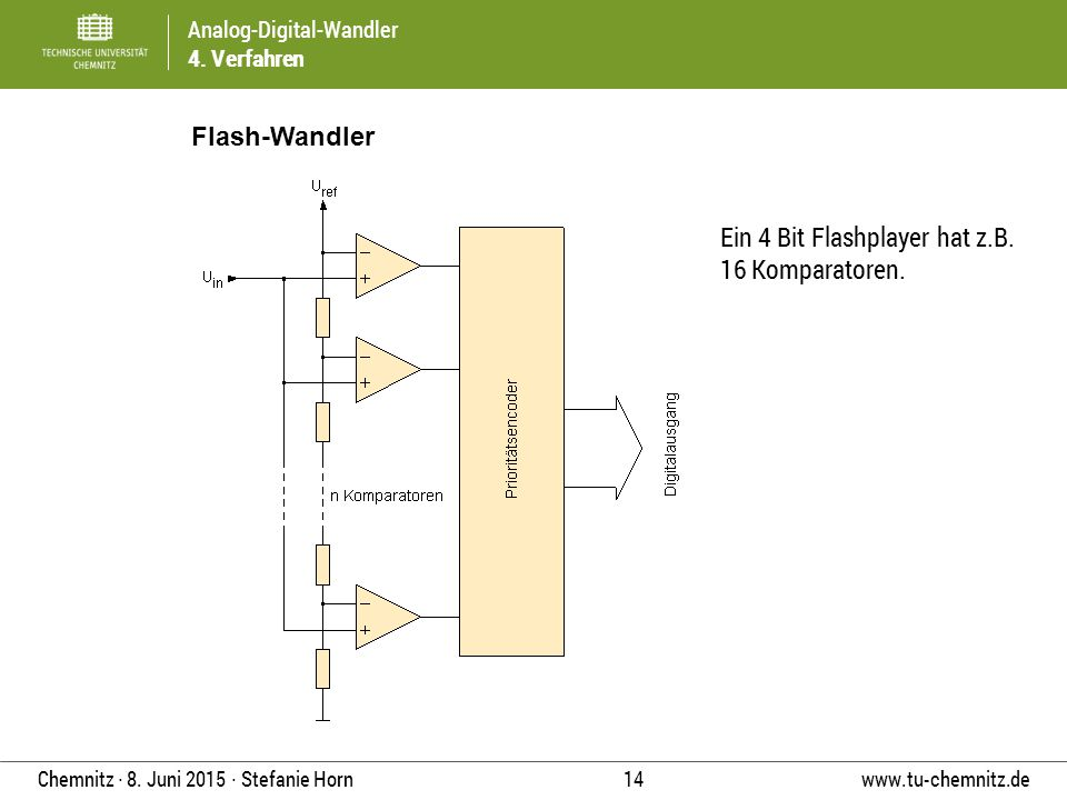 Flash-Wandler Ein 4 Bit Flashplayer hat z.B. 16 Komparatoren.