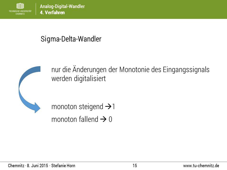 Sigma-Delta-Wandler nur die Änderungen der Monotonie des Eingangssignals werden digitalisiert. monoton steigend 1.