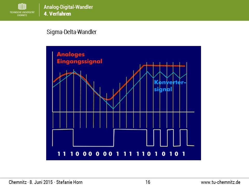 Sigma-Delta-Wandler