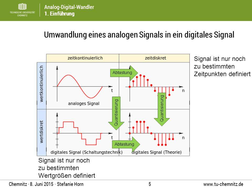 Umwandlung eines analogen Signals in ein digitales Signal