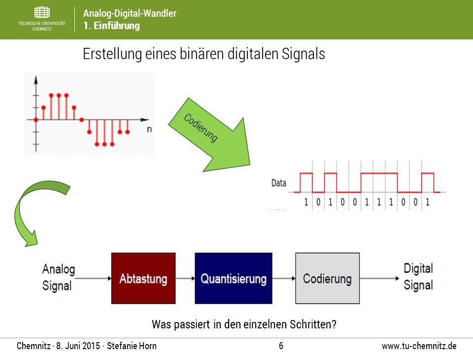 Erstellung eines binären digitalen Signals