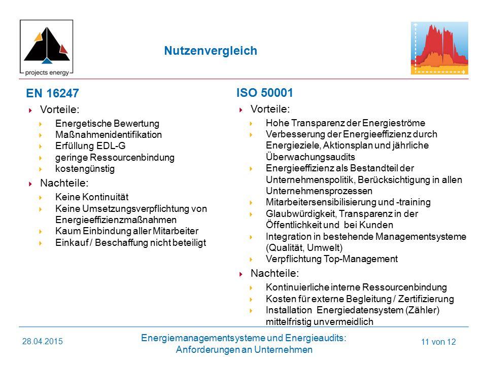 Nutzenvergleich EN 16247 ISO 50001 Vorteile: Vorteile: Nachteile:
