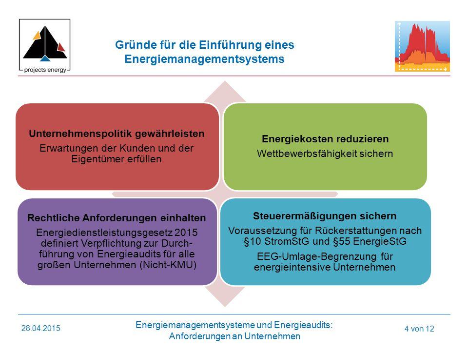 Gründe für die Einführung eines Energiemanagementsystems