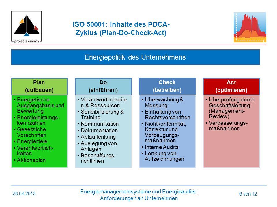 ISO 50001: Inhalte des PDCA-Zyklus (Plan-Do-Check-Act)