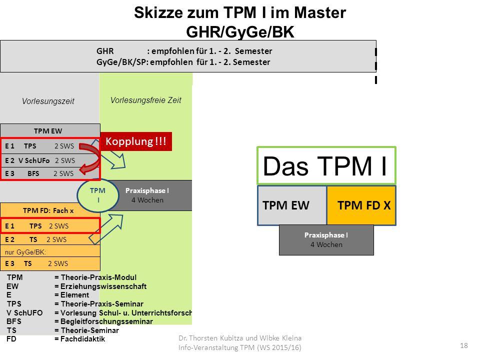 Skizze zum TPM I im Master