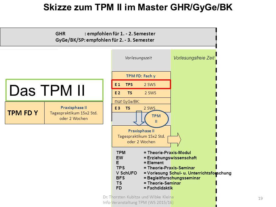 Skizze zum TPM II im Master GHR/GyGe/BK