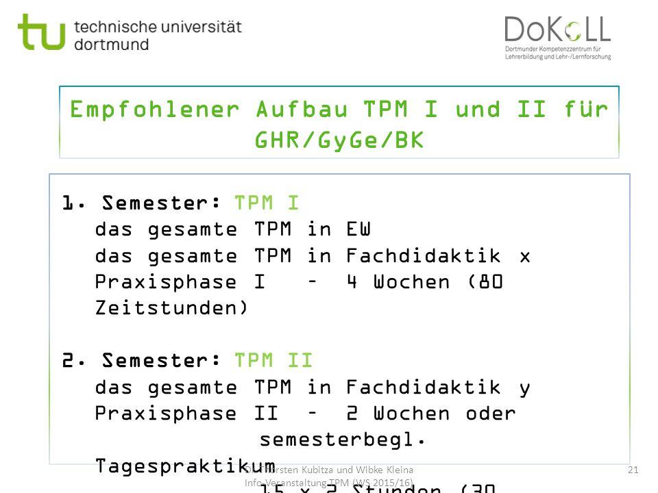 Empfohlener Aufbau TPM I und II für GHR/GyGe/BK